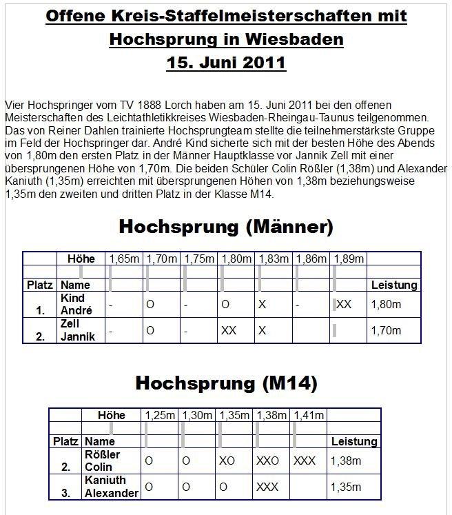 Offene Kreis-Staffelmeisterschaften 2011